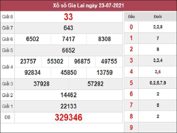 Thống kê XSGL 30/7/2021