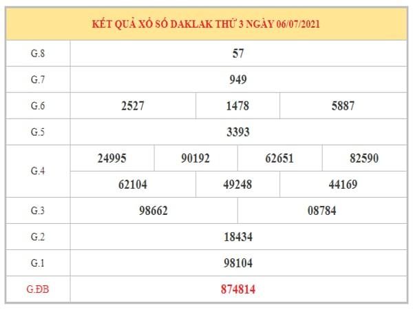 Thống kê KQXSDLK ngày 13/7/2021 dựa trên kết quả kì trước