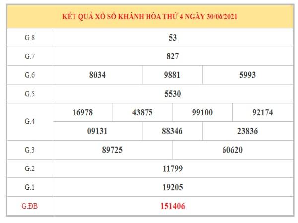 Thống kê KQXSKH ngày 4/7/2021 dựa trên kết quả kì trước