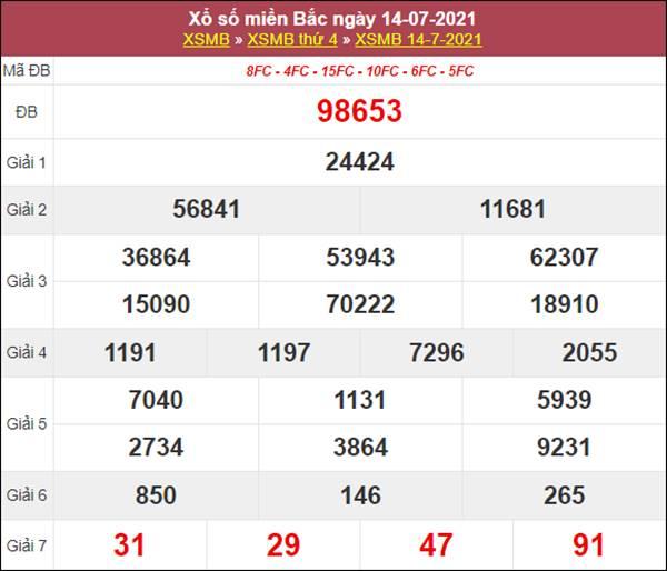 Thống kê XSMB 15/7/2021 chốt cặp số may mắn thứ 5