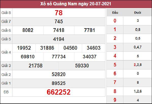 Thống kê XSQNM 27/7/2021 thứ 3 chốt đầu đuôi lô VIP