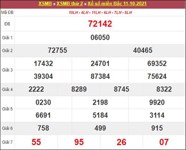 Thống kê XSMB 12/10/2021 chốt loto gan miền Bắc
